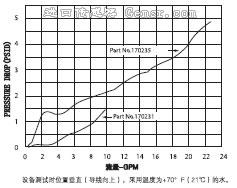 Gems-FS-500-6.jpg