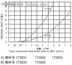 Gems-FT-110-4.jpg