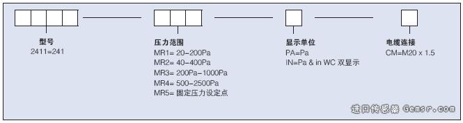 Setra-241-guide.jpg