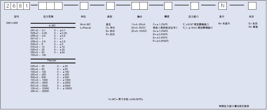 Setra-268-5.jpg
