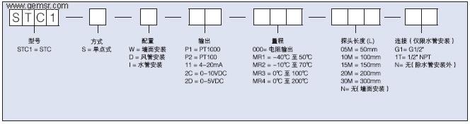 Setra-STC-4.jpg