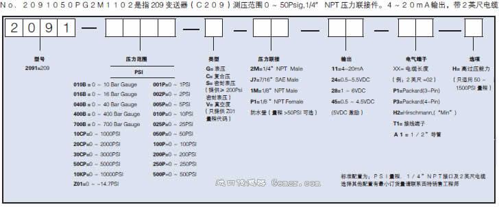 Setra_209-8.jpg